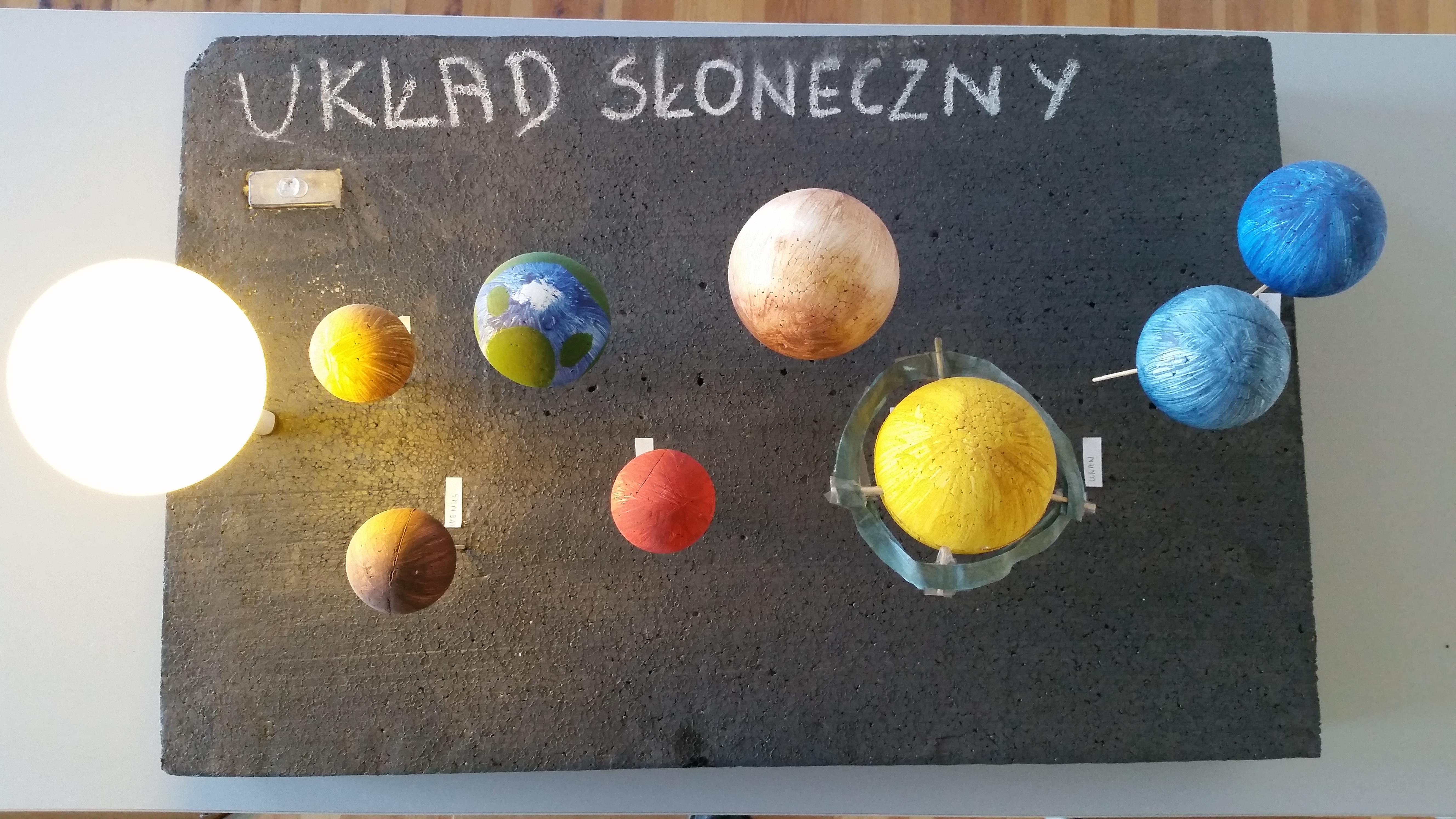układ słoneczny.jpg